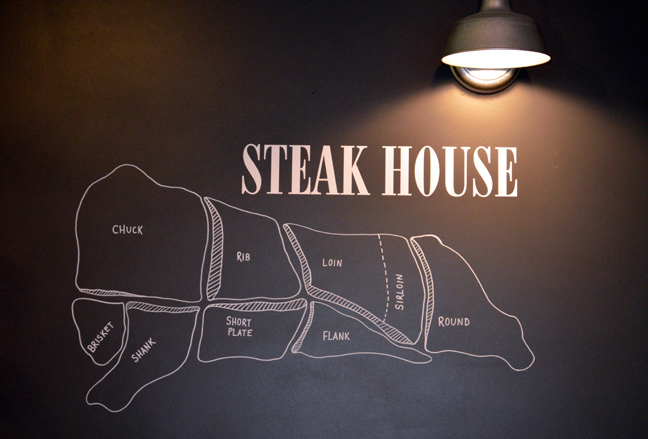 wall words steak house beef cuts